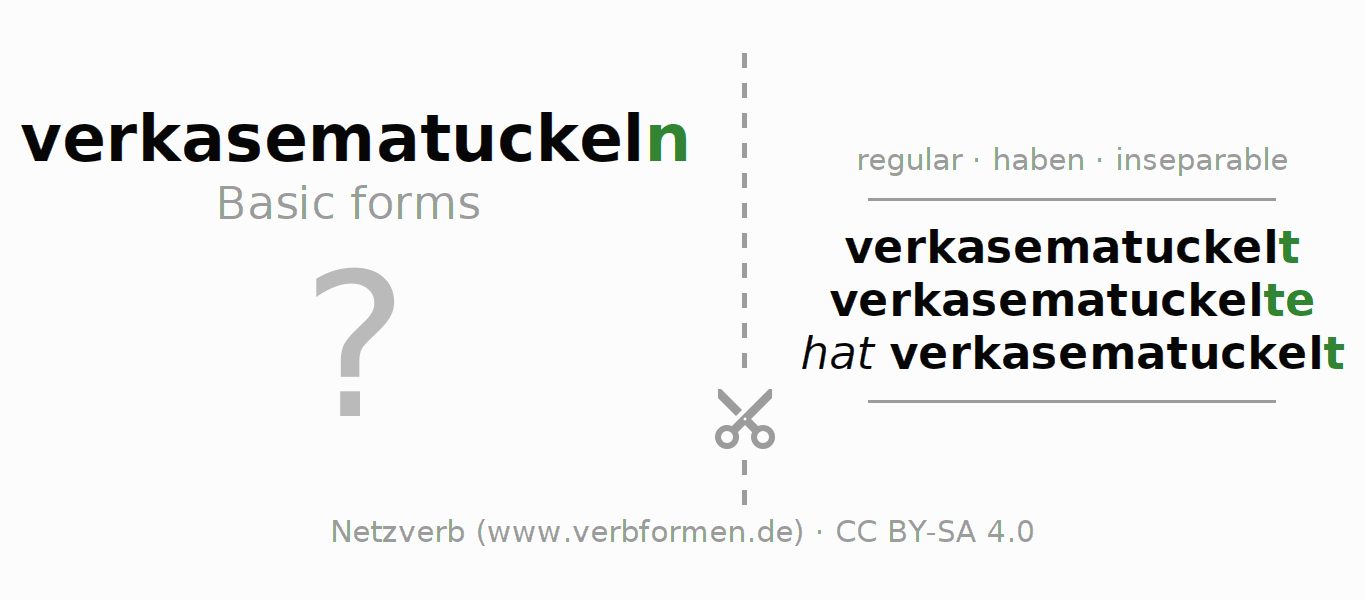 Flash cards for the conjugation of the verb verkasematuckeln