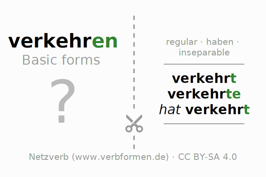 Flash cards for the conjugation of the verb verkehren (hat)
