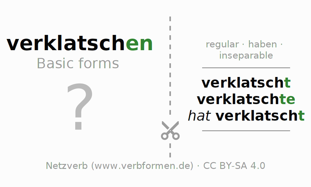 Flash cards for the conjugation of the verb verklatschen