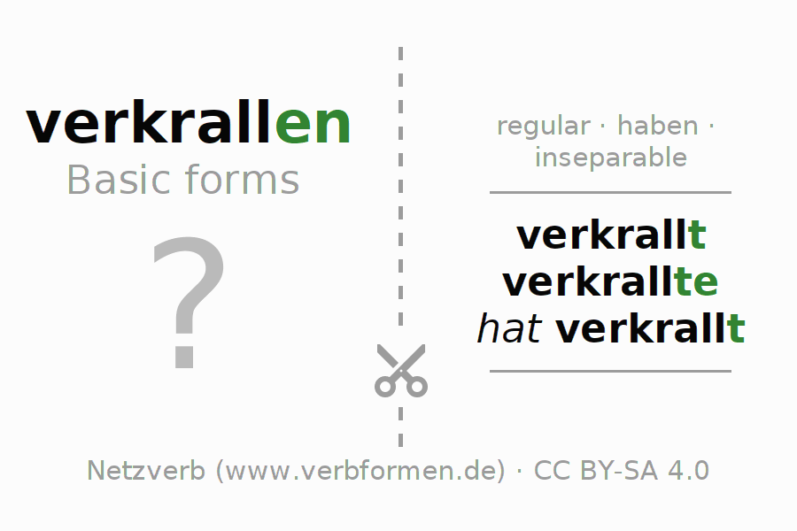 Flash cards for the conjugation of the verb verkrallen