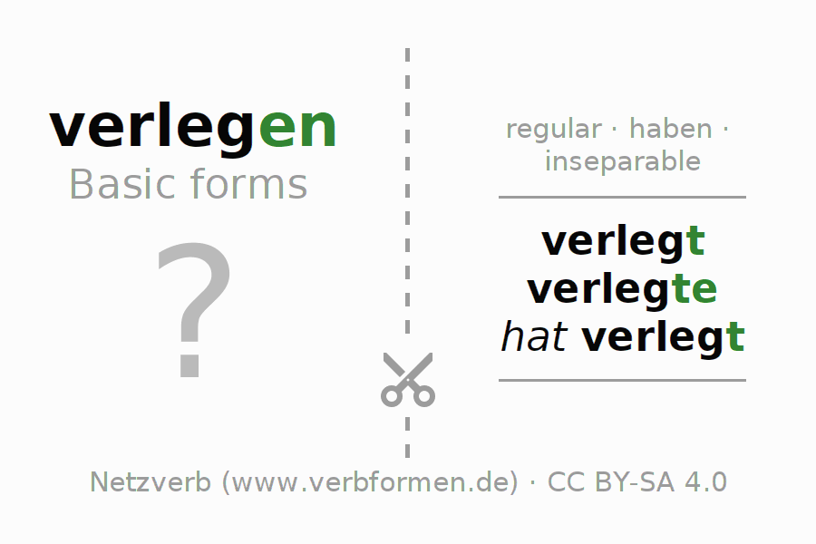 Flash cards for the conjugation of the verb verlegen