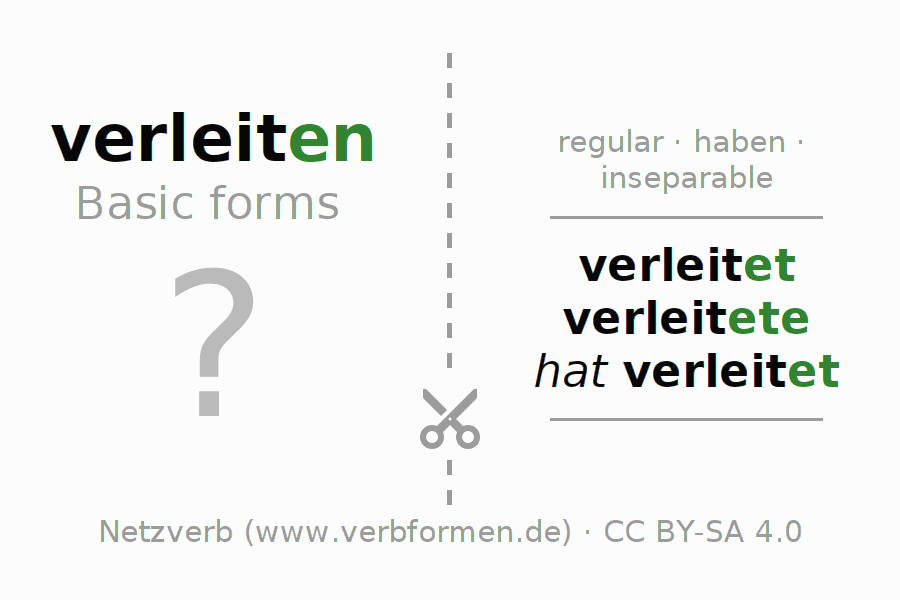 Flash cards for the conjugation of the verb verleiten