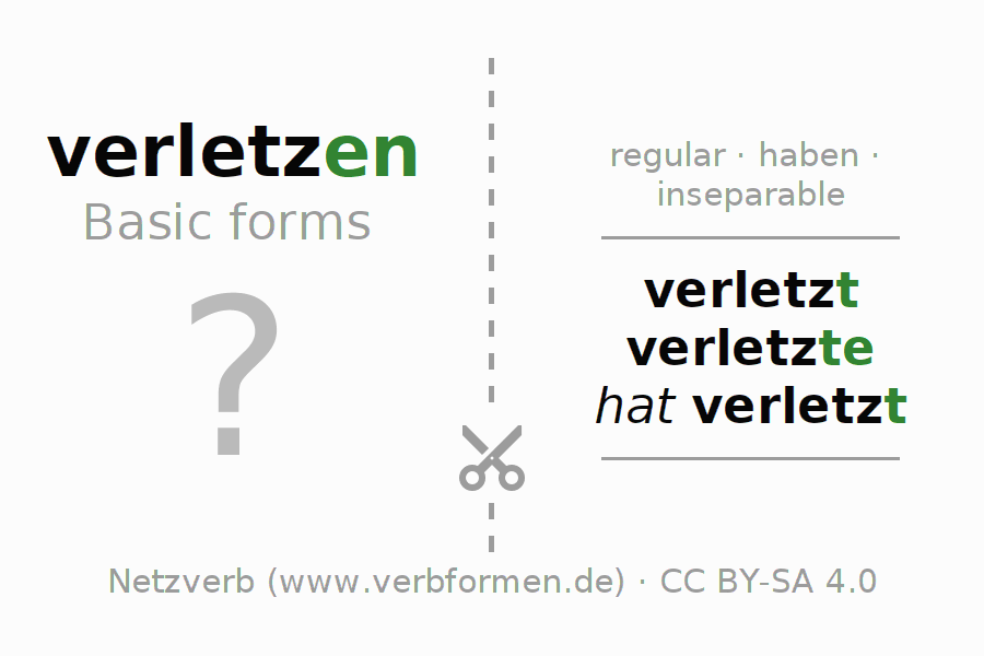 Flash cards for the conjugation of the verb verletzen