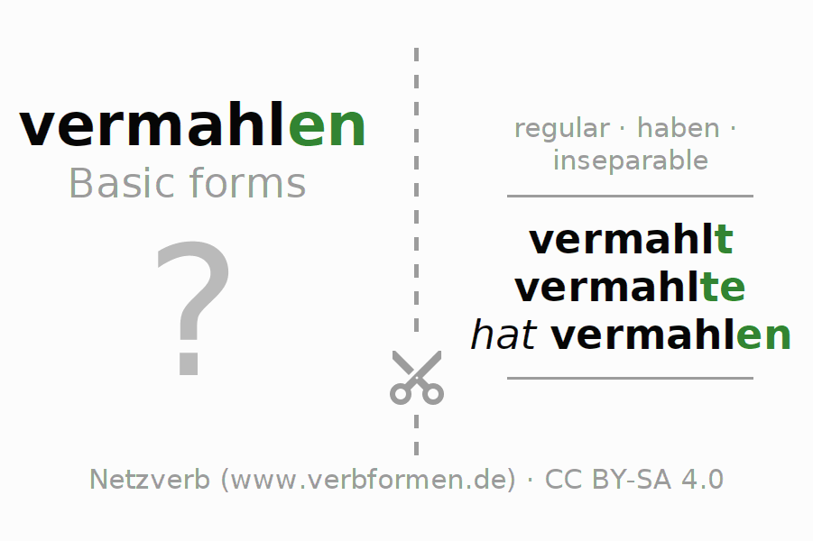 Flash cards for the conjugation of the verb vermahlen