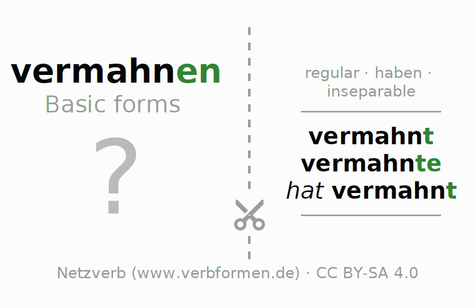 Flash cards for the conjugation of the verb vermahnen
