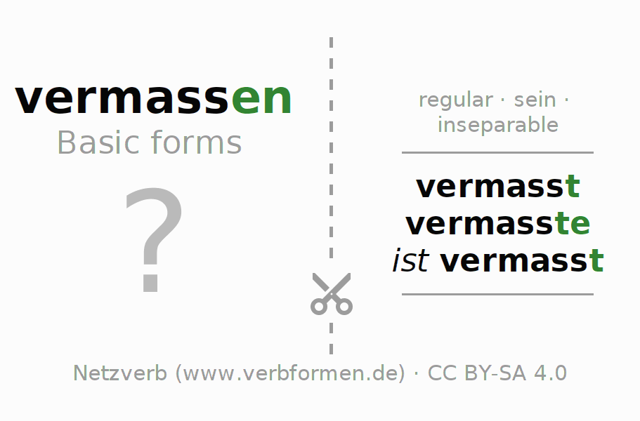 Flash cards for the conjugation of the verb vermassen (ist)