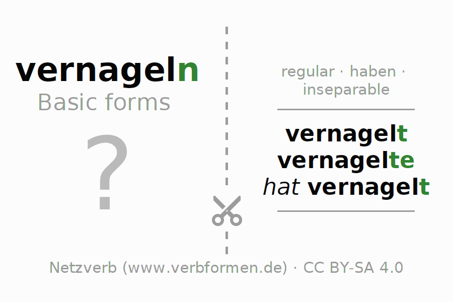 Flash cards for the conjugation of the verb vernageln