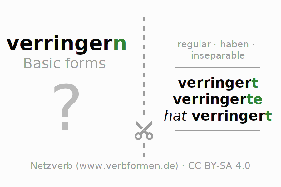 Flash cards for the conjugation of the verb verringern