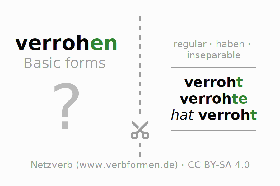 Flash cards for the conjugation of the verb verrohen (hat)