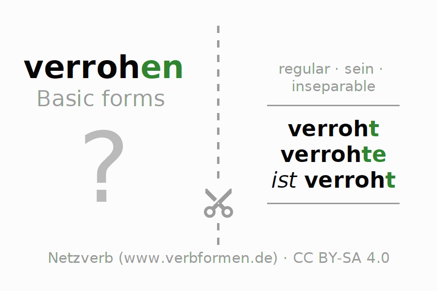 Flash cards for the conjugation of the verb verrohen (ist)