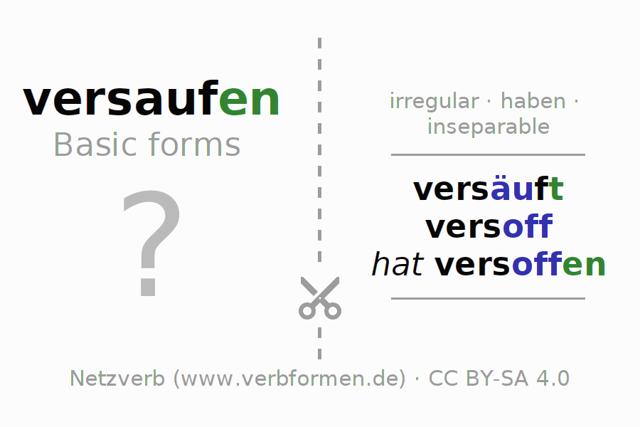 Flash cards for the conjugation of the verb versaufen (hat)