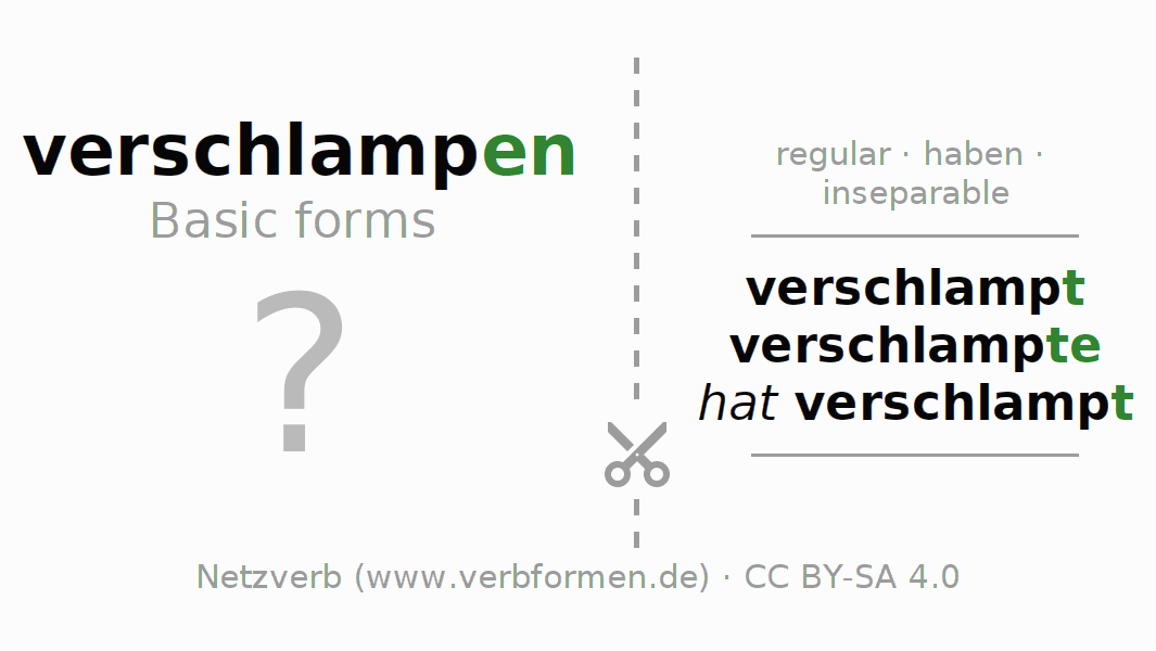 Flash cards for the conjugation of the verb verschlampen (hat)