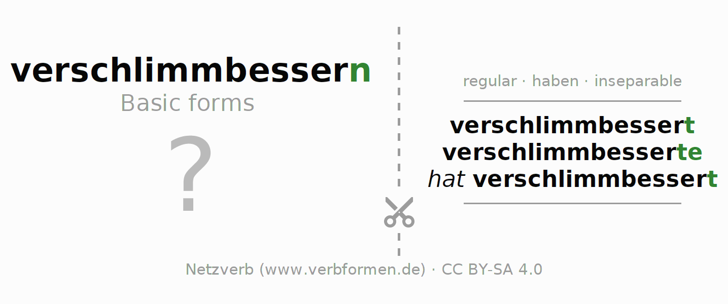 Flash cards for the conjugation of the verb verschlimmbessern