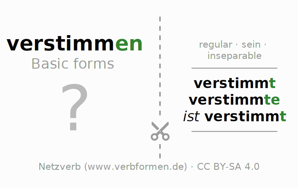 Flash cards for the conjugation of the verb verstimmen (ist)