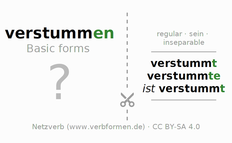 Flash cards for the conjugation of the verb verstummen