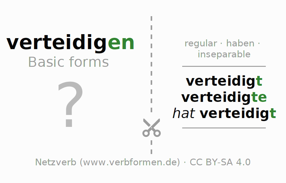 Flash cards for the conjugation of the verb verteidigen