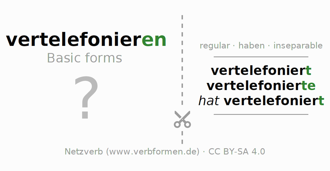 Flash cards for the conjugation of the verb vertelefonieren