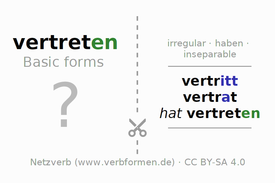 Flash cards for the conjugation of the verb vertreten (hat)
