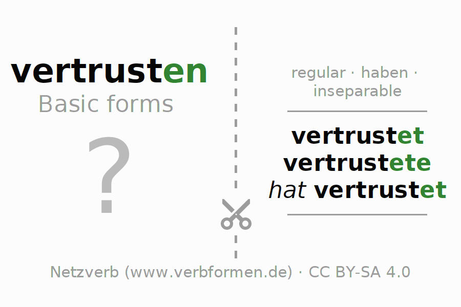 Flash cards for the conjugation of the verb vertrusten