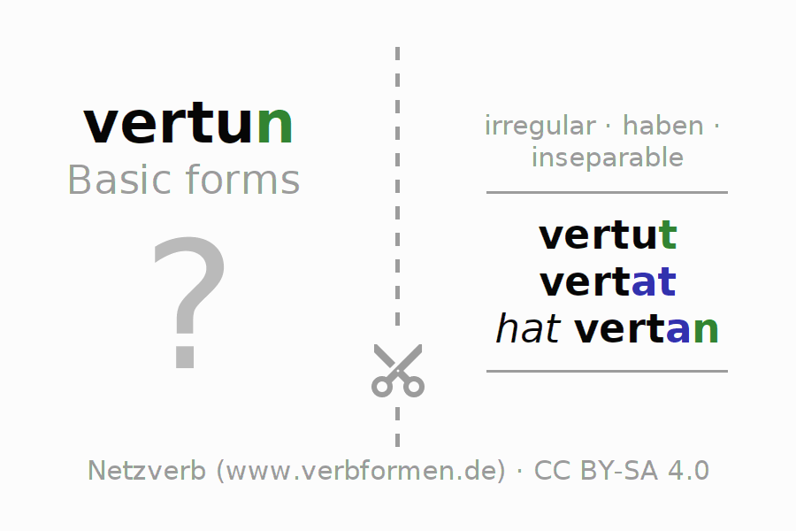 Flash cards for the conjugation of the verb vertun