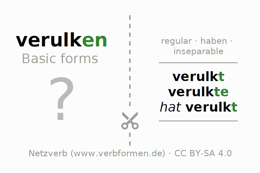 Flash cards for the conjugation of the verb verulken