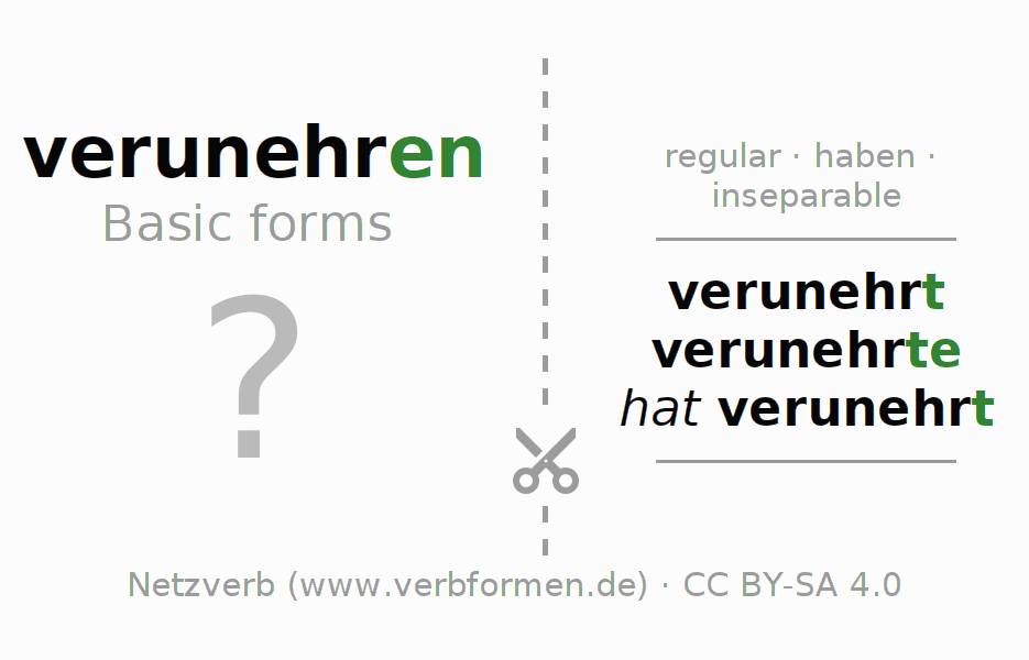 Flash cards for the conjugation of the verb verunehren