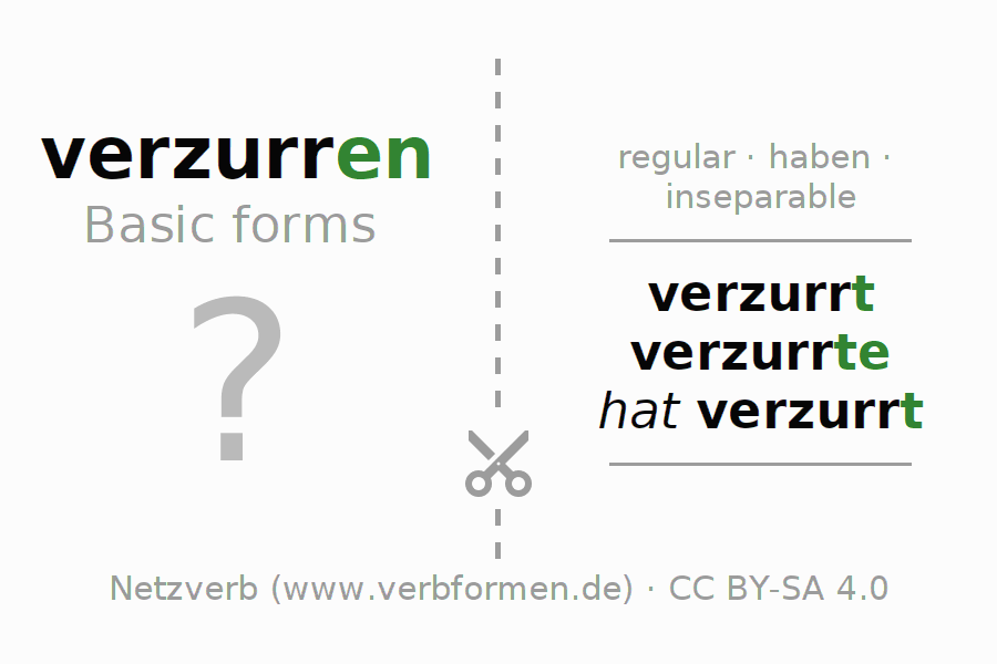 Flash cards for the conjugation of the verb verzurren