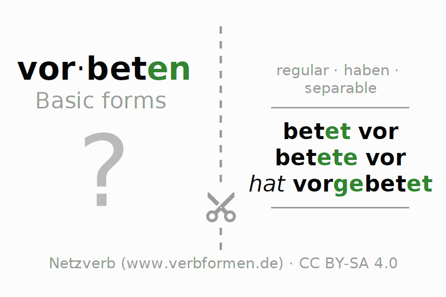 Flash cards for the conjugation of the verb vorbeten