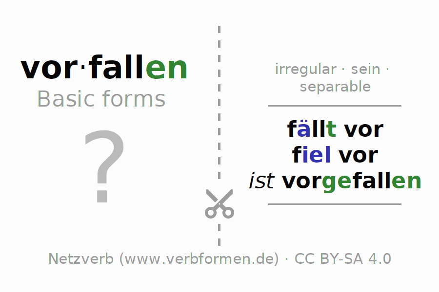 Flash cards for the conjugation of the verb vorfallen