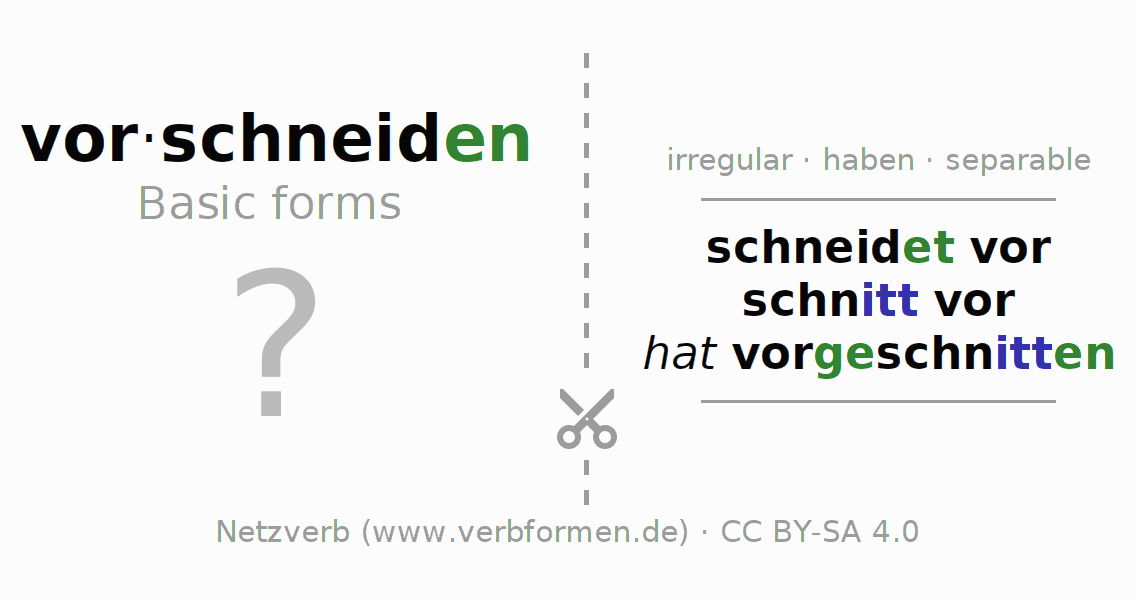 Flash cards for the conjugation of the verb vorschneiden