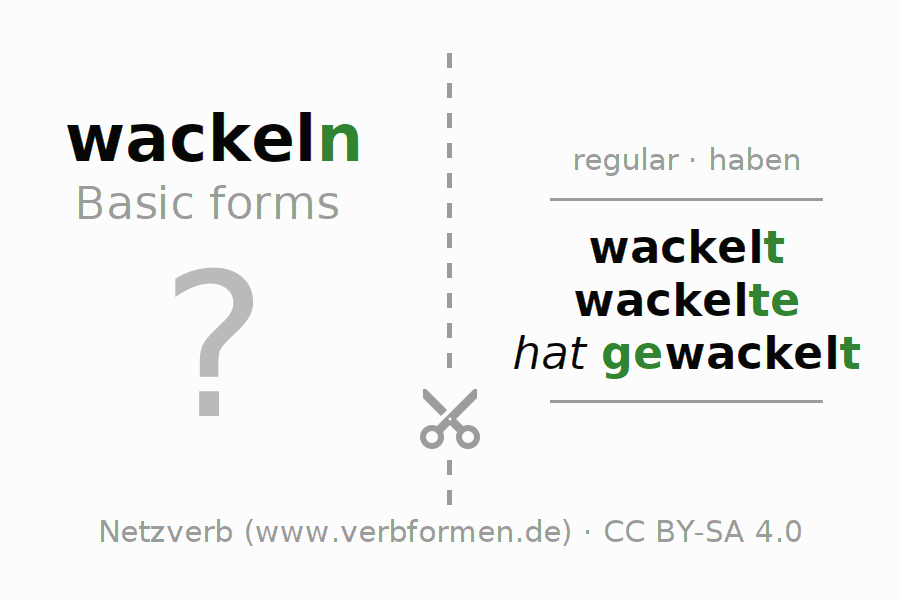 Flash cards for the conjugation of the verb wackeln (hat)