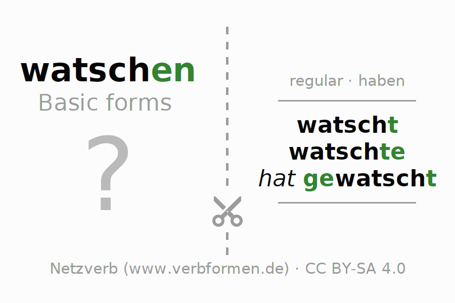 Flash cards for the conjugation of the verb watschen