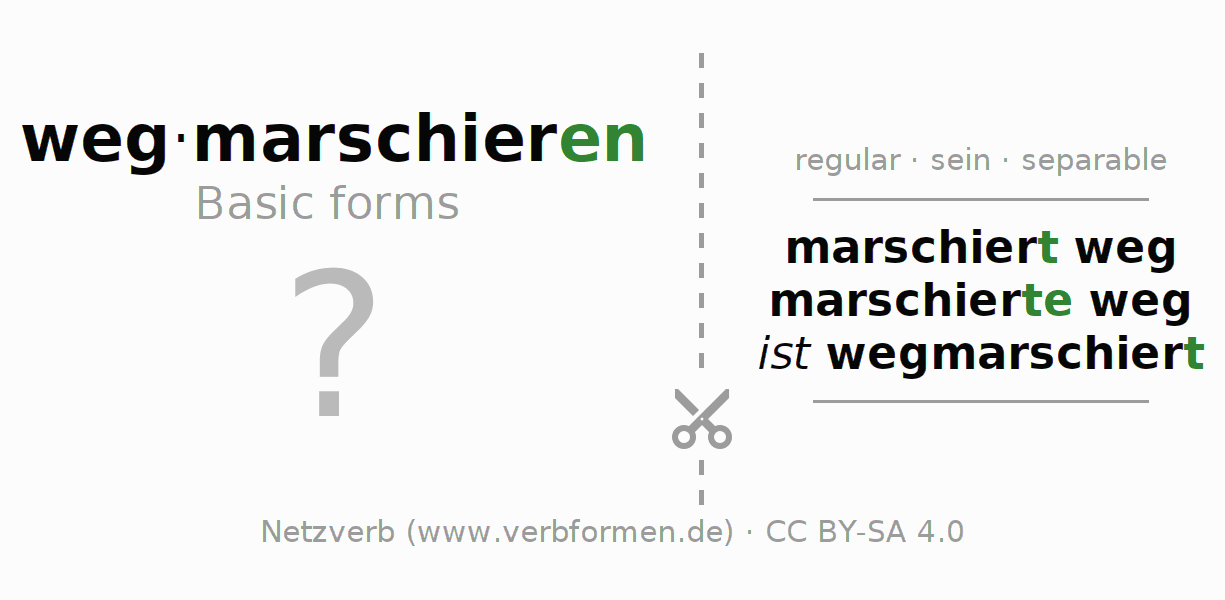 Flash cards for the conjugation of the verb wegmarschieren
