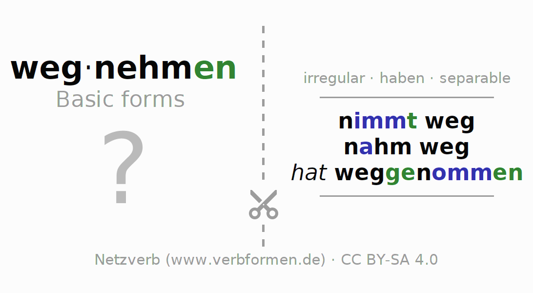 Flash cards for the conjugation of the verb wegnehmen
