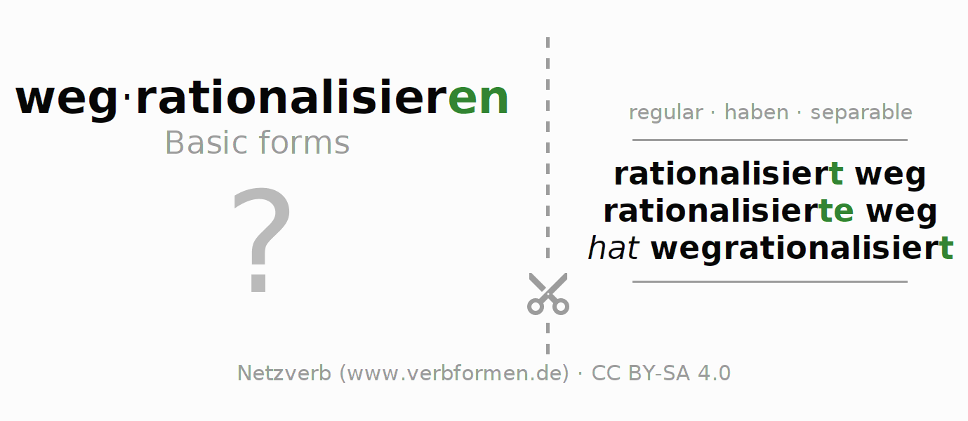 Flash cards for the conjugation of the verb wegrationalisieren