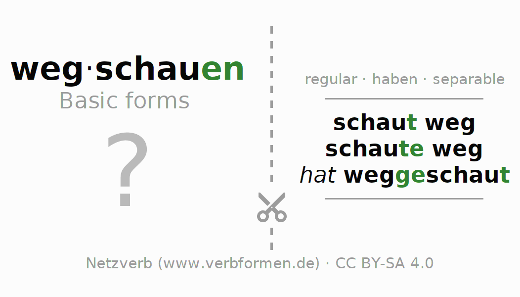 Flash cards for the conjugation of the verb wegschauen