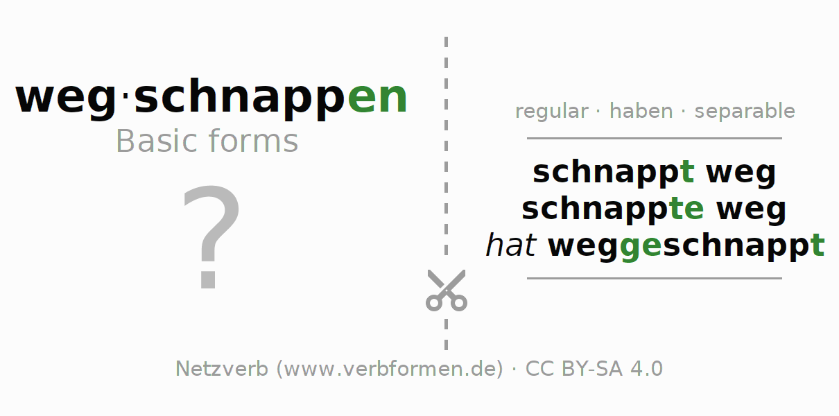Flash cards for the conjugation of the verb wegschnappen