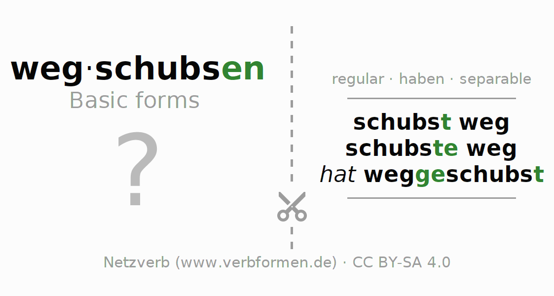 Flash cards for the conjugation of the verb wegschubsen