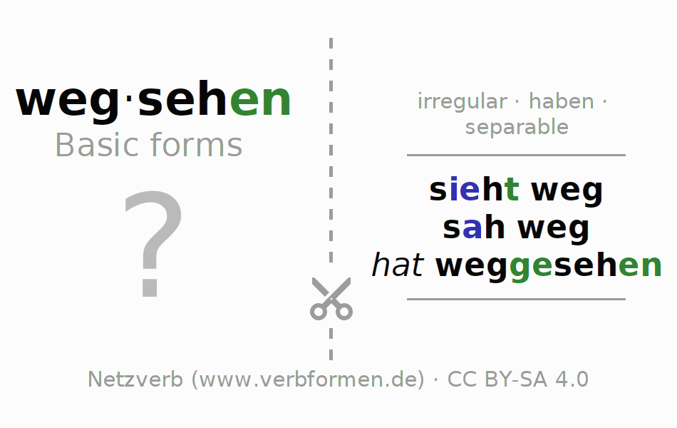 Flash cards for the conjugation of the verb wegsehen