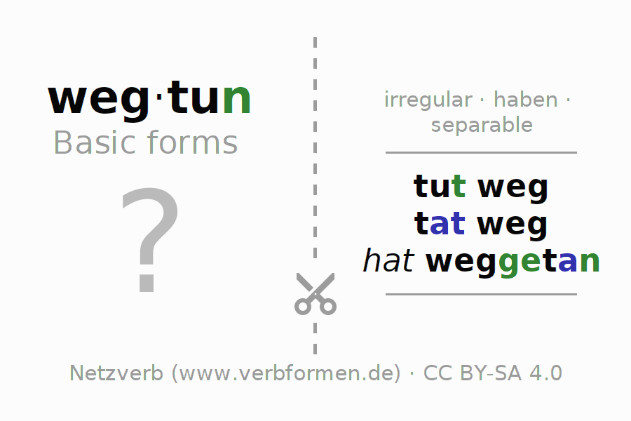 Flash cards for the conjugation of the verb wegtun