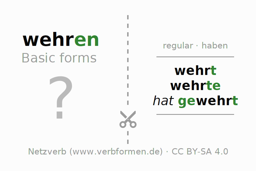 Flash cards for the conjugation of the verb wehren