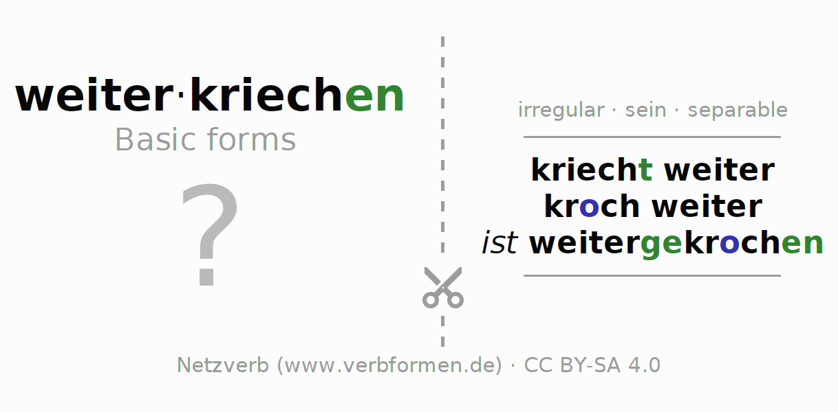Flash cards for the conjugation of the verb weiterkriechen