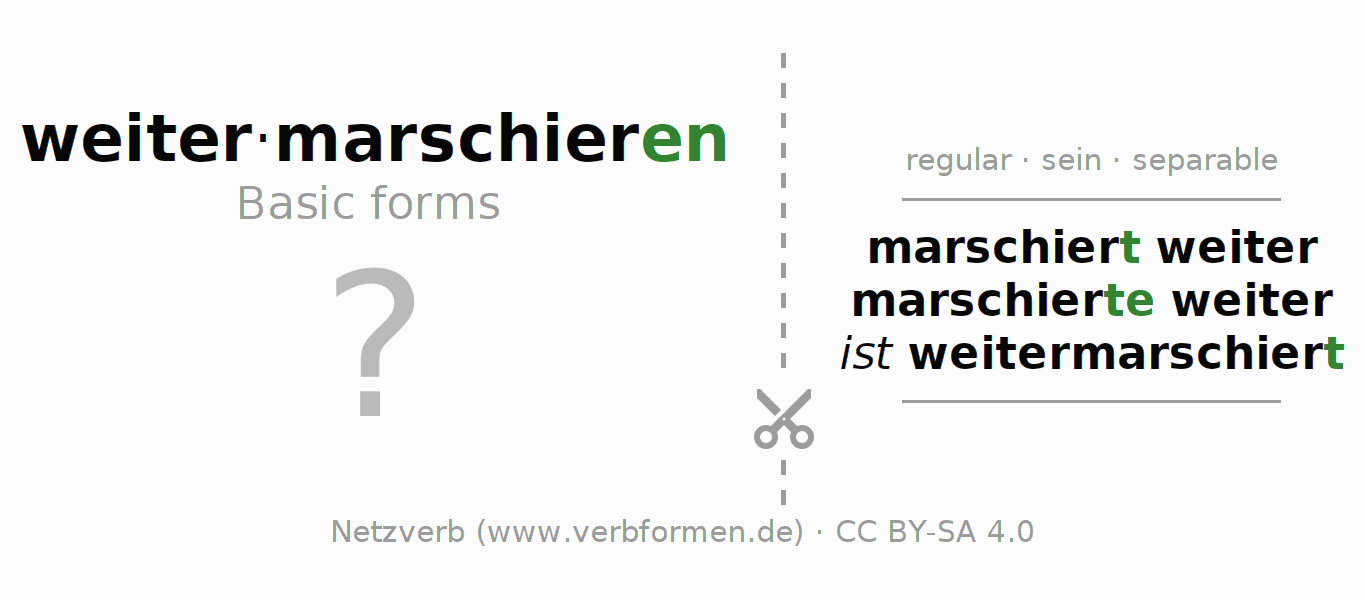 Flash cards for the conjugation of the verb weitermarschieren