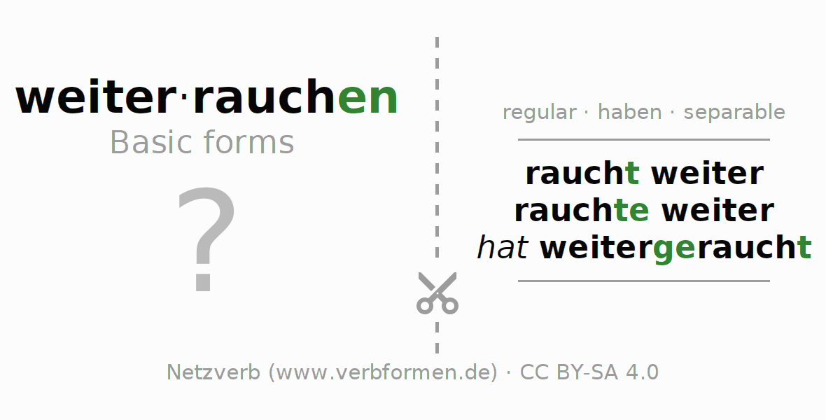 Flash cards for the conjugation of the verb weiterrauchen