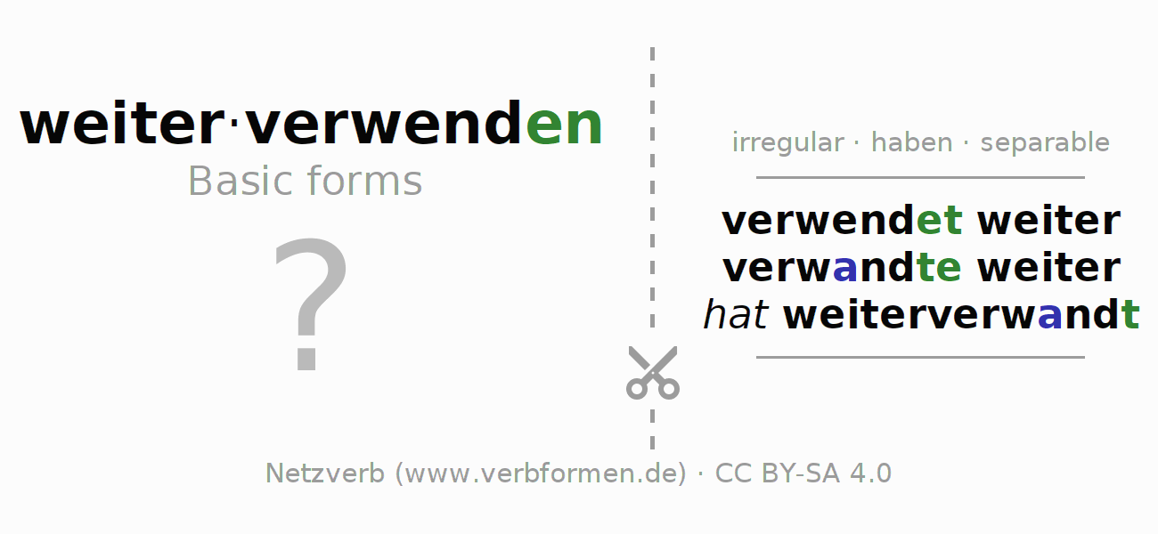 Flash cards for the conjugation of the verb weiterverwenden