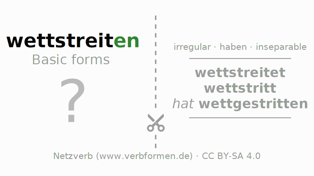 Flash cards for the conjugation of the verb wettstreiten (hat)