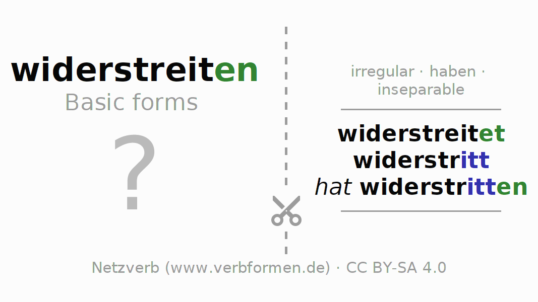Flash cards for the conjugation of the verb widerstreiten