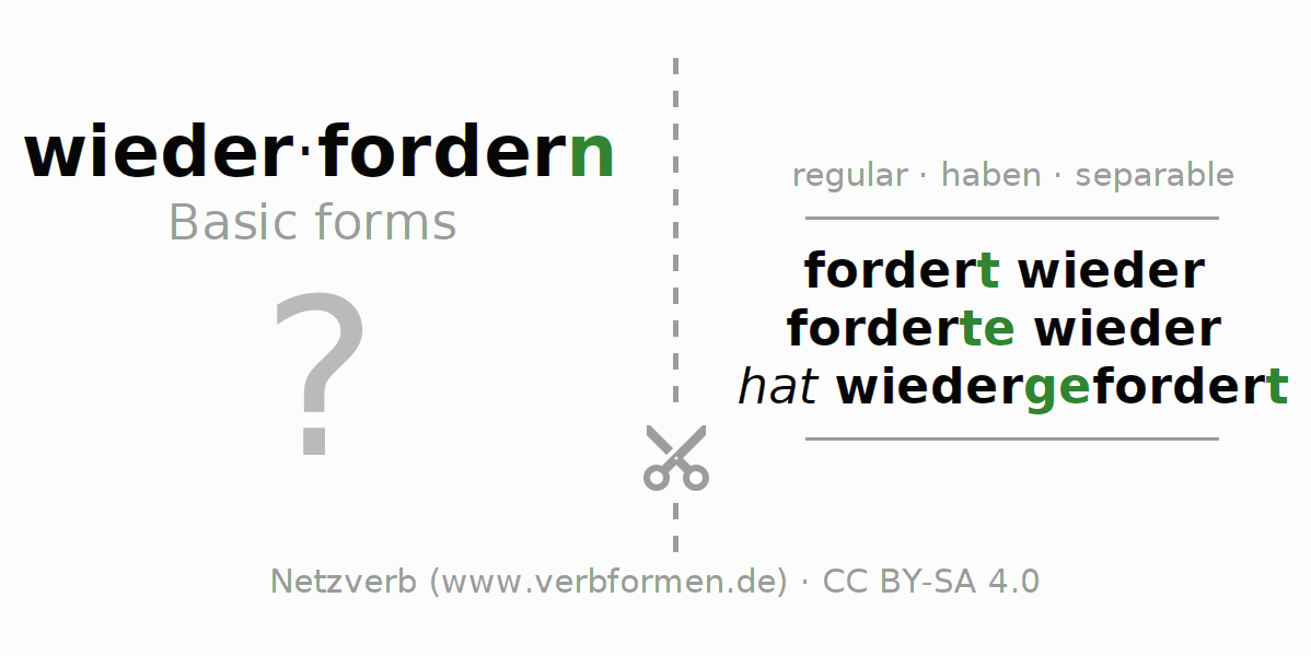 Flash cards for the conjugation of the verb wiederfordern