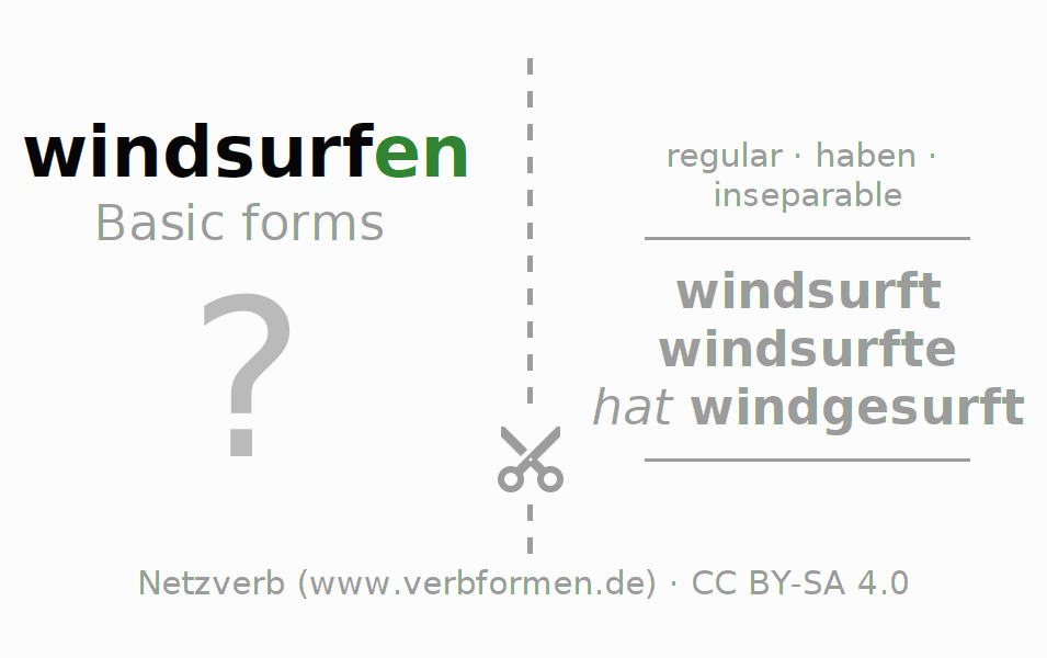 Flash cards for the conjugation of the verb windsurfen (hat)