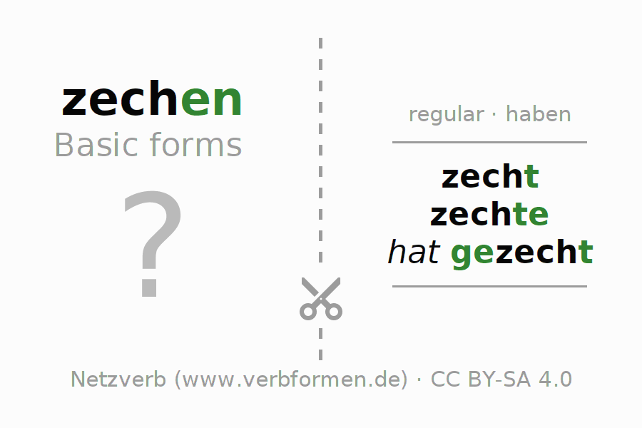 Flash cards for the conjugation of the verb zechen
